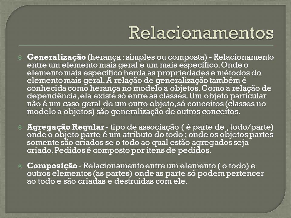 Generalização (herança : simples ou composta) - Relacionamento entre um elemento mais geral e um mais específico.