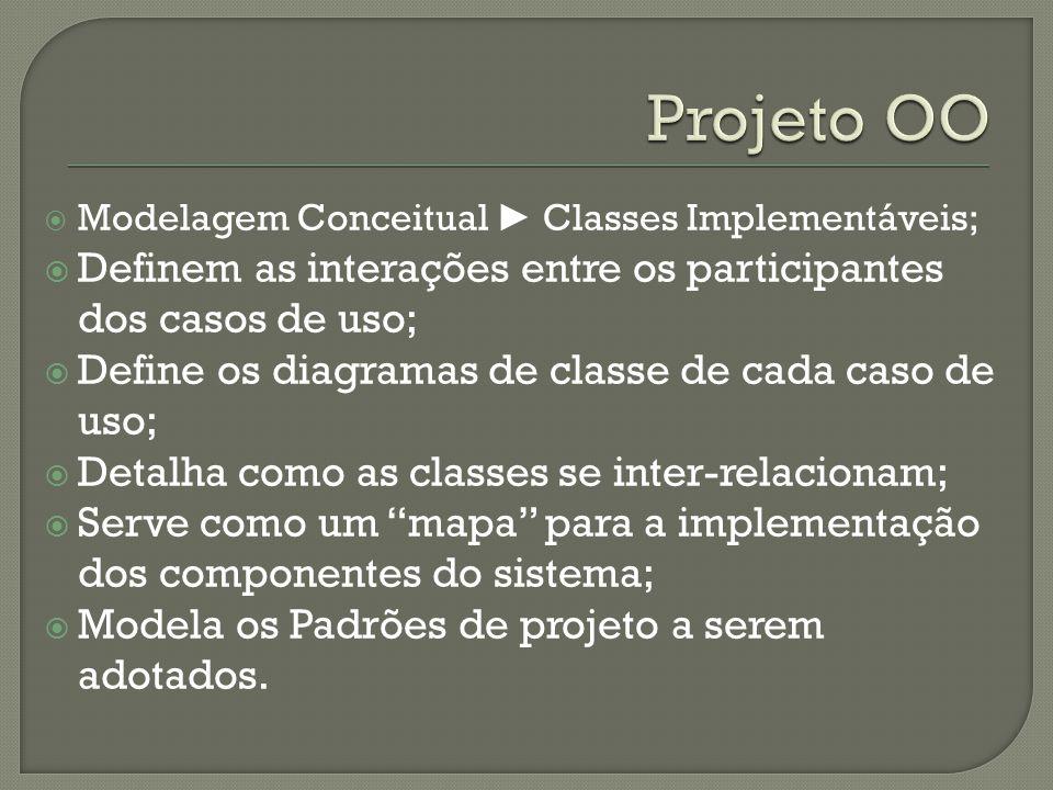 Modelagem Conceitual Classes Implementáveis; Definem as interações entre os participantes dos casos de uso; Define os diagramas de classe de cada caso de uso; Detalha como as classes se inter-relacionam; Serve como um mapa para a implementação dos componentes do sistema; Modela os Padrões de projeto a serem adotados.