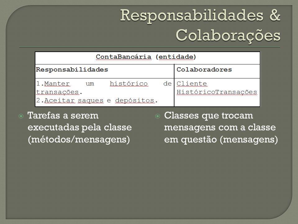 Tarefas a serem executadas pela classe (métodos/mensagens) Classes que trocam mensagens com a classe em questão (mensagens)