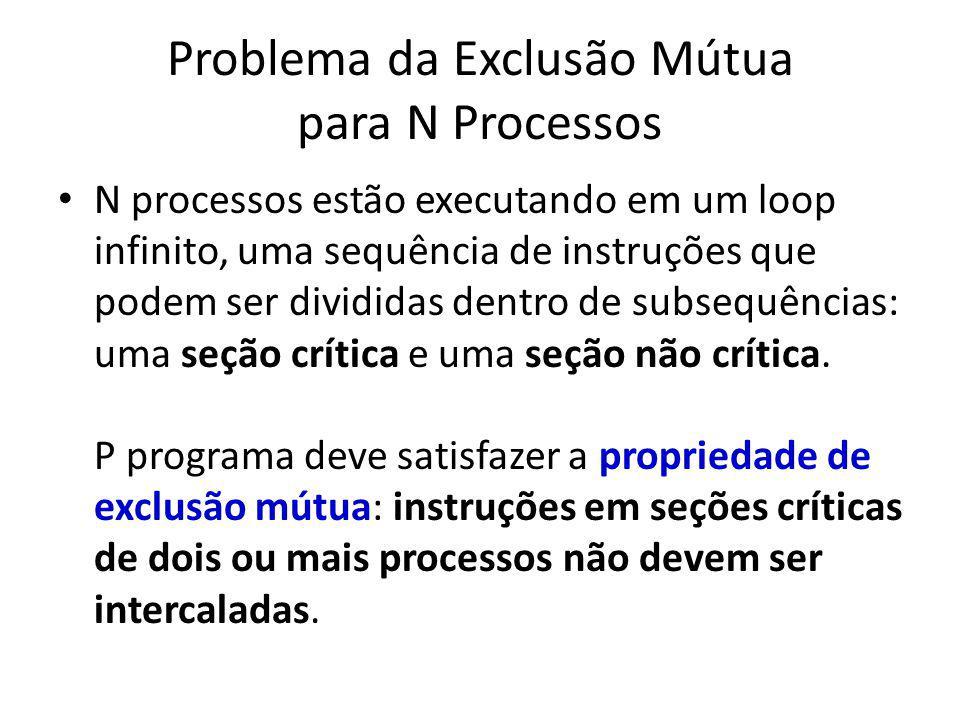 Problema da Exclusão Mútua para N Processos N processos estão executando em um loop infinito, uma sequência de instruções que podem ser divididas dentro de subsequências: uma seção crítica e uma seção não crítica.