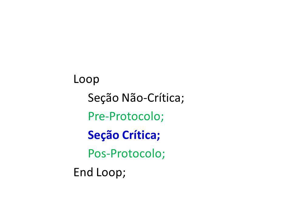 Loop Seção Não-Crítica; Pre-Protocolo; Seção Crítica; Pos-Protocolo; End Loop;