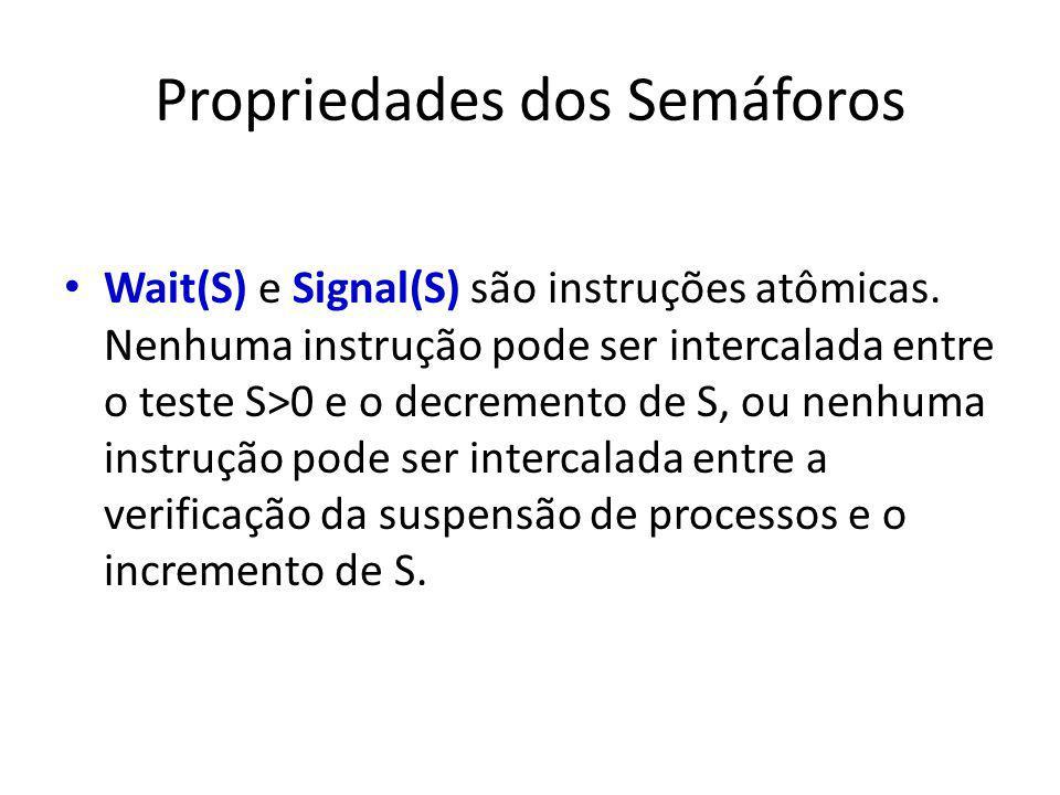 Propriedades dos Semáforos Wait(S) e Signal(S) são instruções atômicas.
