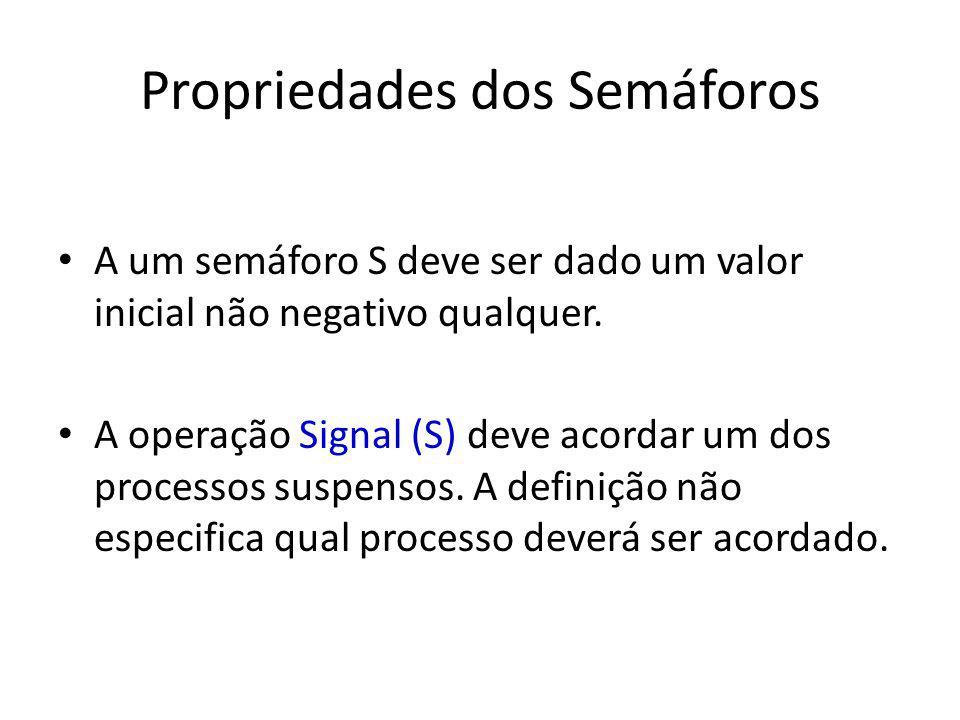 Propriedades dos Semáforos A um semáforo S deve ser dado um valor inicial não negativo qualquer.