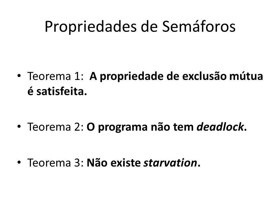 Propriedades de Semáforos Teorema 1: A propriedade de exclusão mútua é satisfeita.