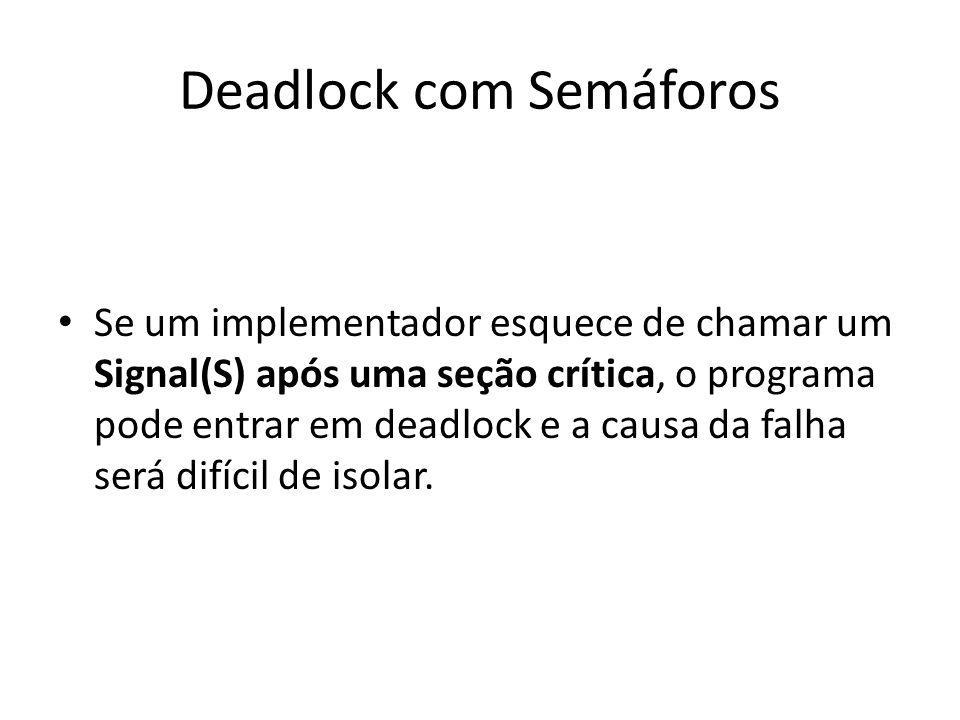 Deadlock com Semáforos Se um implementador esquece de chamar um Signal(S) após uma seção crítica, o programa pode entrar em deadlock e a causa da falha será difícil de isolar.