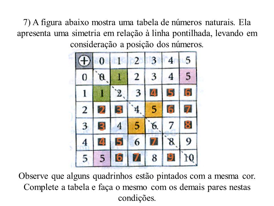 6) Utilizando dobraduras, encontre todos os eixos de simetria axial das seguintes figuras: a) Triângulo eqüiláterob) Hexágono regular c) Quadrado Obs: