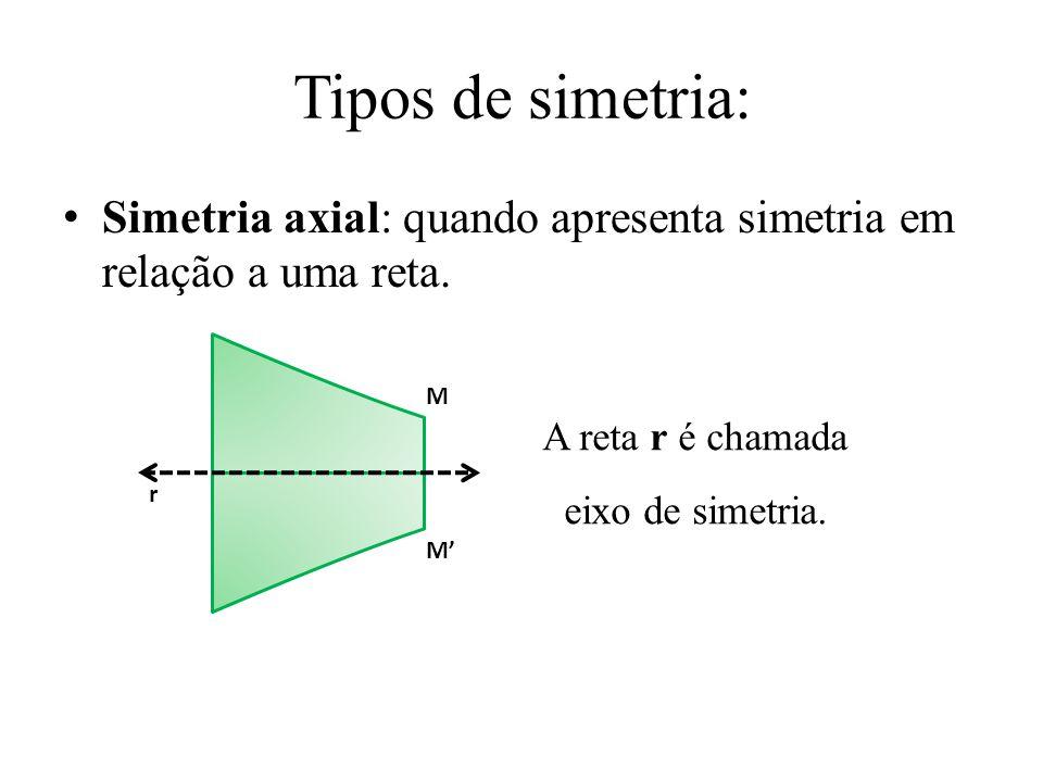 Onde encontramos simetria? A simetria está presente na natureza, nas artes, nas formas geométricas e em muitos outros objetos.