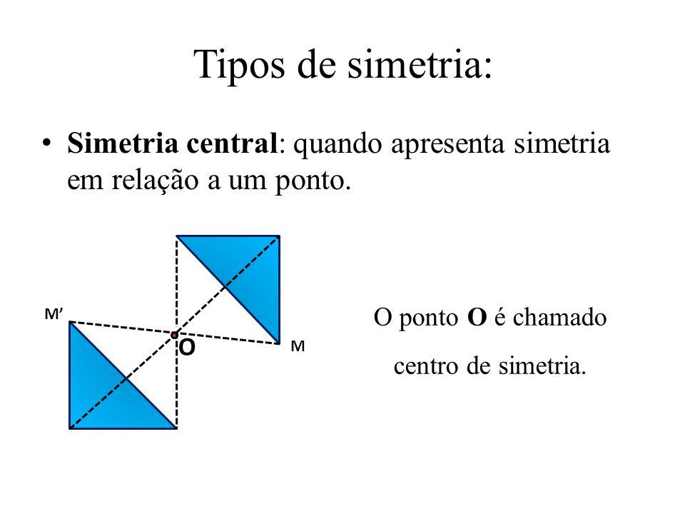 Tipos de simetria: Simetria axial: quando apresenta simetria em relação a uma reta. A reta r é chamada eixo de simetria. M M r