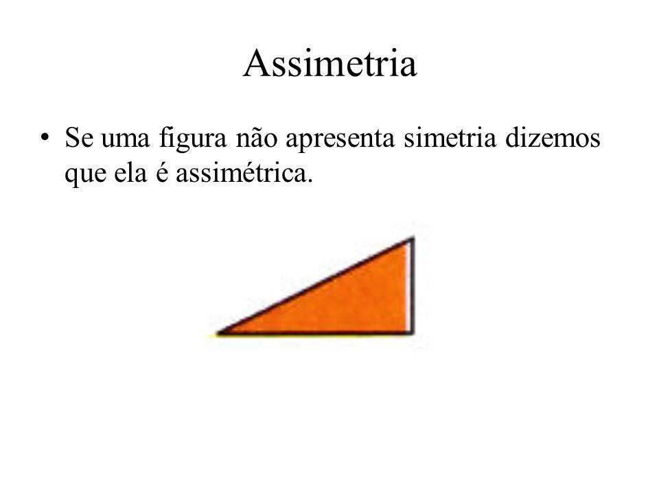 Tipos de simetria: Simetria central: quando apresenta simetria em relação a um ponto. O ponto O é chamado centro de simetria. O M M