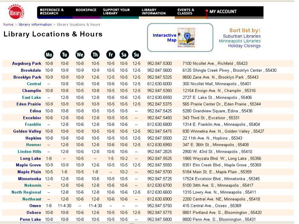 Biblioteca oferece as novidades e ensina como adicionar o RSS no Blog http://www.hclib.org/pub/search/GetThisFeed.cfm?FeedURL=http%3A%2F%2Fwww.hclib.org%2Frss.xml