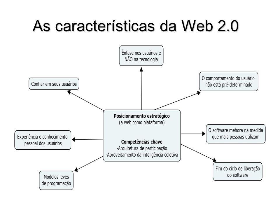 Usuários e Bibliotecários Por que organizar a informação com os recursos do ambiente da web 2.0 em redes colaborativas.