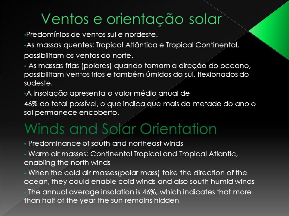 Predomínios de ventos sul e nordeste. As massas quentes: Tropical Atlântica e Tropical Continental, possibilitam os ventos do norte. As massas frias (
