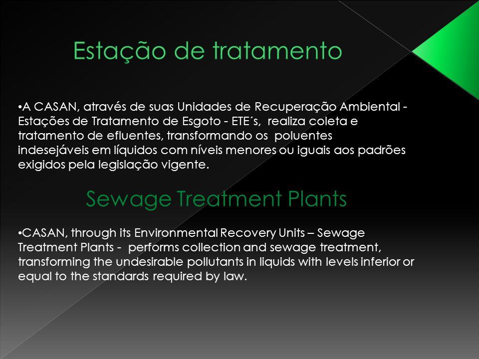 A CASAN, através de suas Unidades de Recuperação Ambiental - Estações de Tratamento de Esgoto - ETE´s, realiza coleta e tratamento de efluentes, trans