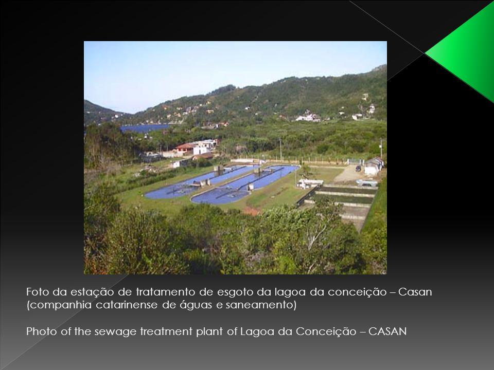 Foto da estação de tratamento de esgoto da lagoa da conceição – Casan (companhia catarinense de águas e saneamento) Photo of the sewage treatment plan