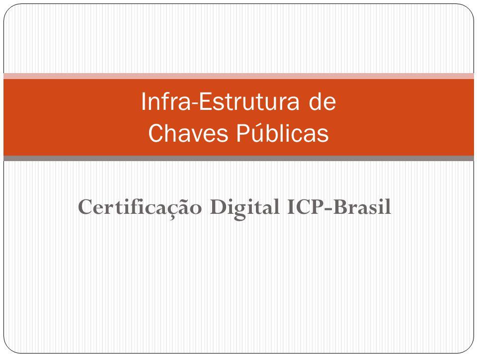 Abril de 2006 Infra-estrutura de Chave Pública 32 Componentes de uma PKI Autoridade Certificadora (CA) Autoridade Registradora (RA) Diretório de Certificados (X.500) Servidor de Recuperação de Chave Protocolos de Gerenciamento Protocolos Operacionais