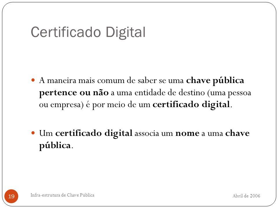 Abril de 2006 Infra-estrutura de Chave Pública 19 Certificado Digital A maneira mais comum de saber se uma chave pública pertence ou não a uma entidad