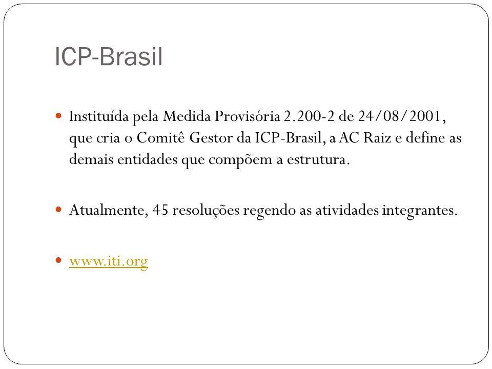 Abril de 2006 Infra-estrutura de Chave Pública 23 Certificados de Chave Pública Um meio seguro de distribuir chaves públicas para as partes verificadoras dentro de uma rede.