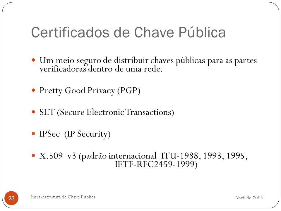 Abril de 2006 Infra-estrutura de Chave Pública 23 Certificados de Chave Pública Um meio seguro de distribuir chaves públicas para as partes verificado