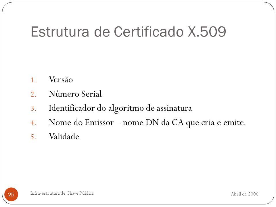Abril de 2006 Infra-estrutura de Chave Pública 25 Estrutura de Certificado X.509 1. Versão 2. Número Serial 3. Identificador do algoritmo de assinatur