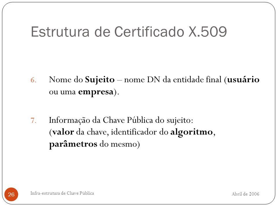 Abril de 2006 Infra-estrutura de Chave Pública 26 Estrutura de Certificado X.509 6. Nome do Sujeito – nome DN da entidade final (usuário ou uma empres