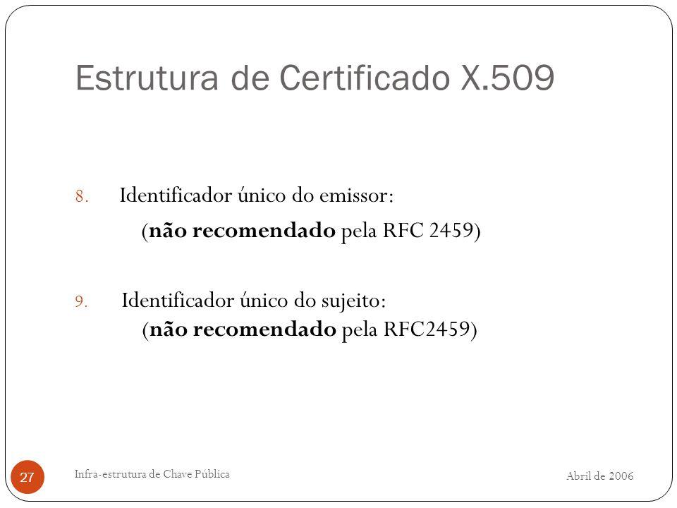 Abril de 2006 Infra-estrutura de Chave Pública 27 Estrutura de Certificado X.509 8. Identificador único do emissor: (não recomendado pela RFC 2459) 9.