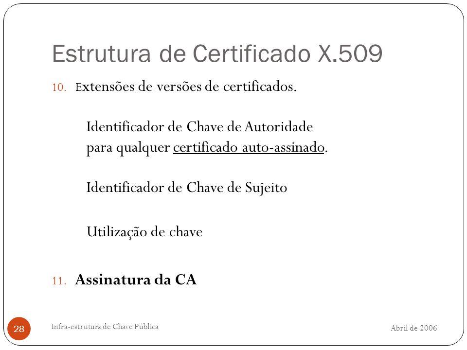 Abril de 2006 Infra-estrutura de Chave Pública 28 Estrutura de Certificado X.509 10. E xtensões de versões de certificados. Identificador de Chave de