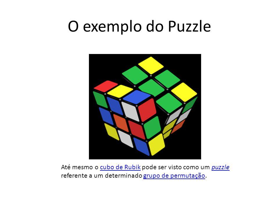 O exemplo do Puzzle Até mesmo o cubo de Rubik pode ser visto como um puzzle referente a um determinado grupo de permutação.cubo de Rubikpuzzlegrupo de permutação