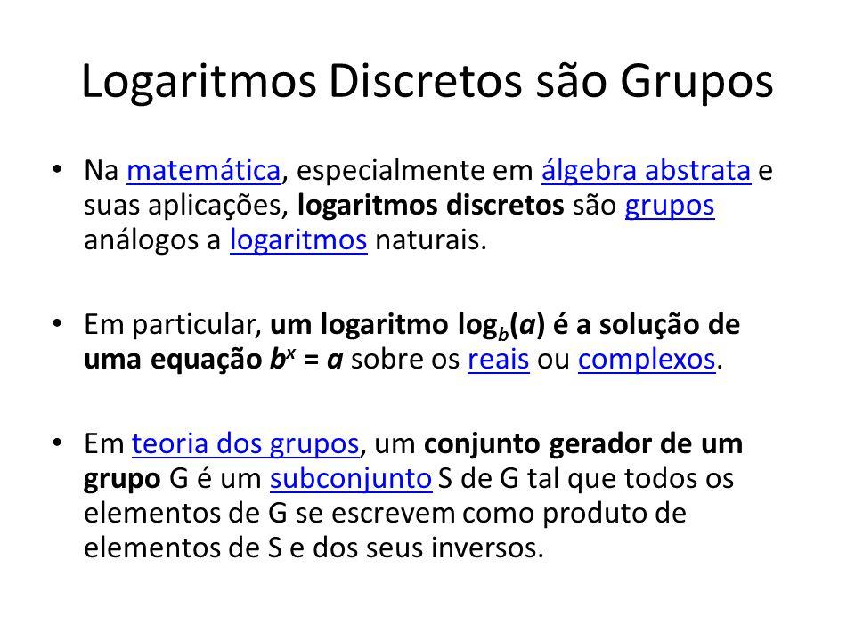 Logaritmos Discretos são Grupos Na matemática, especialmente em álgebra abstrata e suas aplicações, logaritmos discretos são grupos análogos a logaritmos naturais.matemáticaálgebra abstratagruposlogaritmos Em particular, um logaritmo log b (a) é a solução de uma equação b x = a sobre os reais ou complexos.reaiscomplexos Em teoria dos grupos, um conjunto gerador de um grupo G é um subconjunto S de G tal que todos os elementos de G se escrevem como produto de elementos de S e dos seus inversos.teoria dos grupossubconjunto