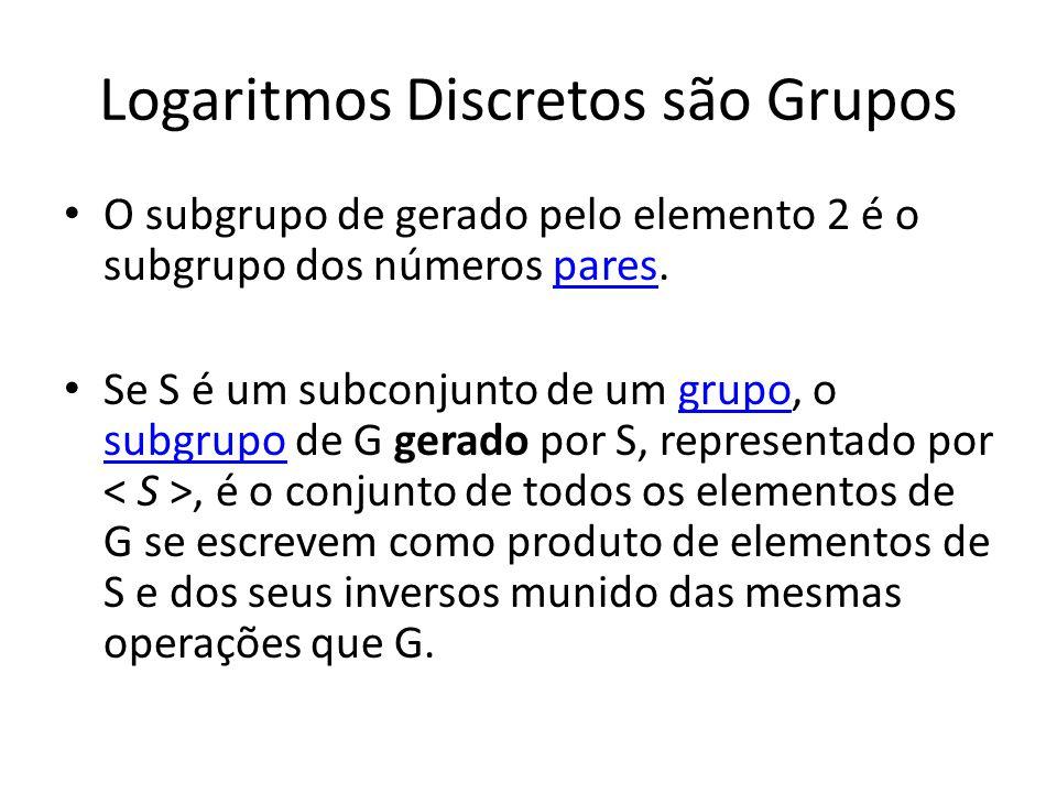 Logaritmos Discretos são Grupos O subgrupo de gerado pelo elemento 2 é o subgrupo dos números pares.pares Se S é um subconjunto de um grupo, o subgrupo de G gerado por S, representado por, é o conjunto de todos os elementos de G se escrevem como produto de elementos de S e dos seus inversos munido das mesmas operações que G.grupo subgrupo