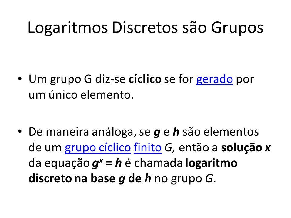 Logaritmos Discretos são Grupos Um grupo G diz-se cíclico se for gerado por um único elemento.gerado De maneira análoga, se g e h são elementos de um grupo cíclico finito G, então a solução x da equação g x = h é chamada logaritmo discreto na base g de h no grupo G.grupo cíclicofinito