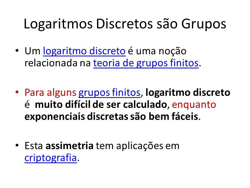 Logaritmos Discretos são Grupos Um logaritmo discreto é uma noção relacionada na teoria de grupos finitos.logaritmo discretoteoria de grupos Para alguns grupos finitos, logaritmo discreto é muito difícil de ser calculado, enquanto exponenciais discretas são bem fáceis.grupos finitos Esta assimetria tem aplicações em criptografia.