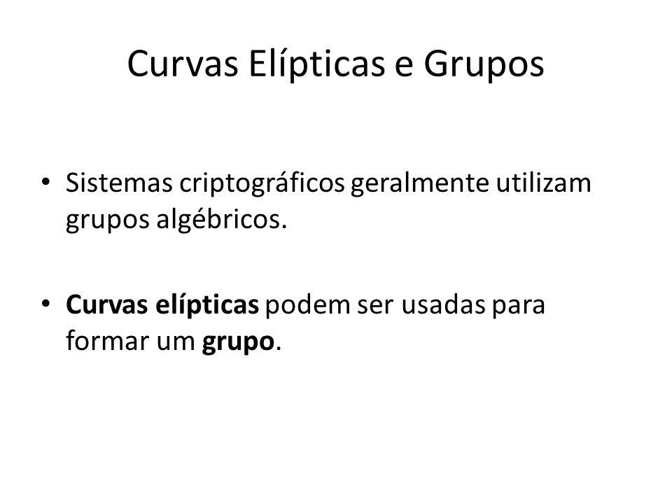 Curvas Elípticas e Grupos Sistemas criptográficos geralmente utilizam grupos algébricos.
