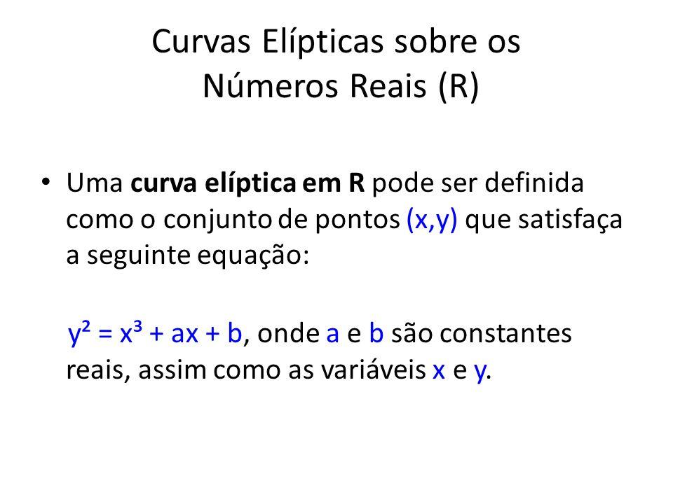 Curvas Elípticas sobre os Números Reais (R) Uma curva elíptica em R pode ser definida como o conjunto de pontos (x,y) que satisfaça a seguinte equação: y² = x³ + ax + b, onde a e b são constantes reais, assim como as variáveis x e y.