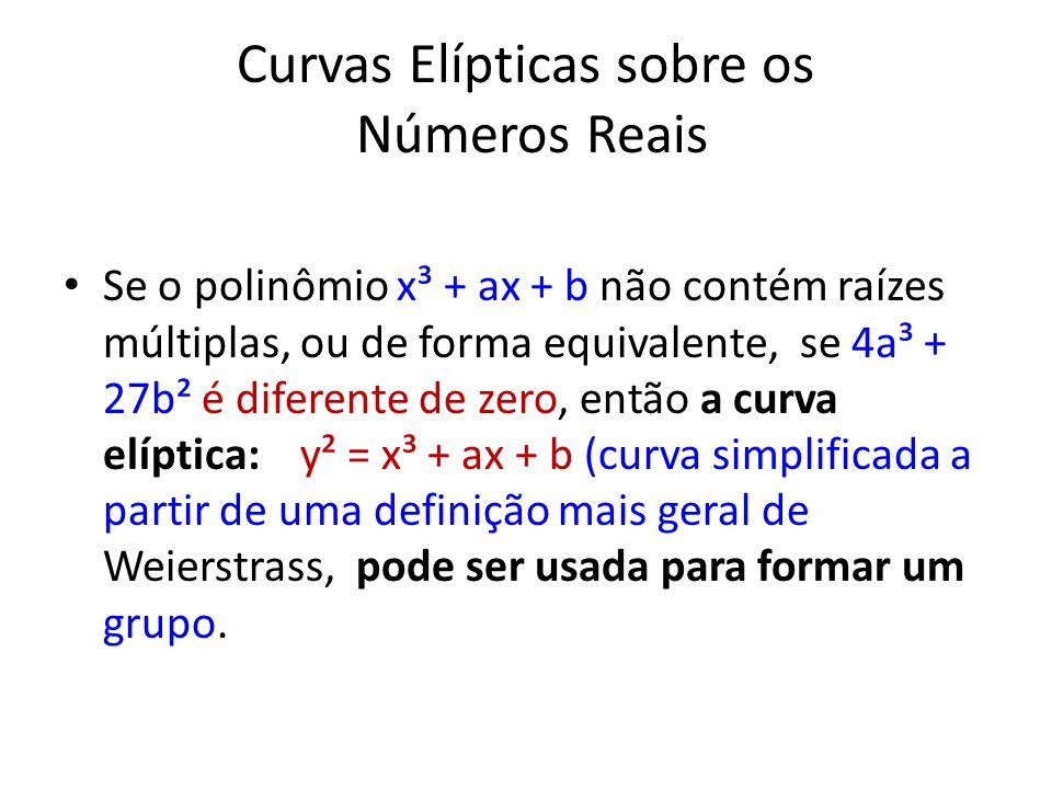 Curvas Elípticas sobre os Números Reais Se o polinômio x³ + ax + b não contém raízes múltiplas, ou de forma equivalente, se 4a³ + 27b² é diferente de zero, então a curva elíptica: y² = x³ + ax + b (curva simplificada a partir de uma definição mais geral de Weierstrass, pode ser usada para formar um grupo.