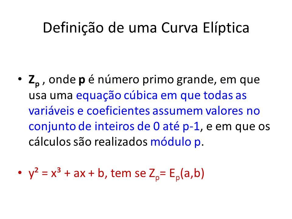 Definição de uma Curva Elíptica Z p, onde p é número primo grande, em que usa uma equação cúbica em que todas as variáveis e coeficientes assumem valores no conjunto de inteiros de 0 até p-1, e em que os cálculos são realizados módulo p.