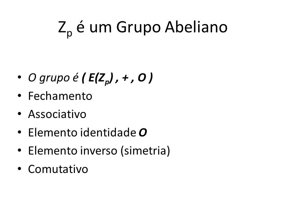 Z p é um Grupo Abeliano O grupo é ( E(Z p ), +, O ) Fechamento Associativo Elemento identidade O Elemento inverso (simetria) Comutativo
