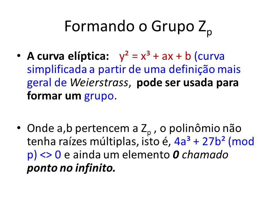 Formando o Grupo Z p A curva elíptica: y² = x³ + ax + b (curva simplificada a partir de uma definição mais geral de Weierstrass, pode ser usada para formar um grupo.