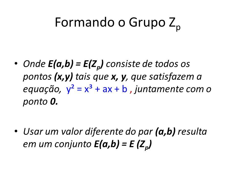 Formando o Grupo Z p Onde E(a,b) = E(Z p ) consiste de todos os pontos (x,y) tais que x, y, que satisfazem a equação, y² = x³ + ax + b, juntamente com o ponto 0.