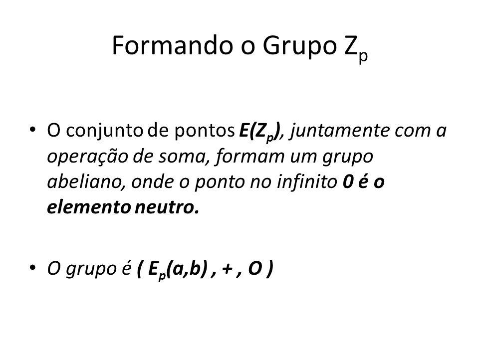 Formando o Grupo Z p O conjunto de pontos E(Z p ), juntamente com a operação de soma, formam um grupo abeliano, onde o ponto no infinito 0 é o elemento neutro.