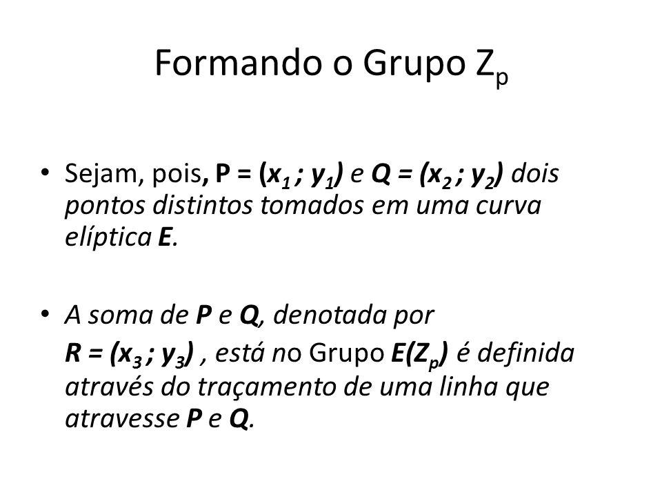 Formando o Grupo Z p Sejam, pois, P = (x 1 ; y 1 ) e Q = (x 2 ; y 2 ) dois pontos distintos tomados em uma curva elíptica E.