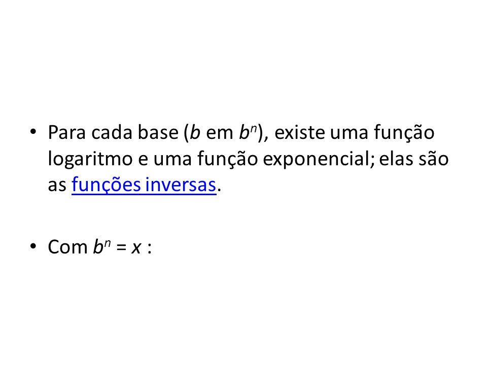 Para cada base (b em b n ), existe uma função logaritmo e uma função exponencial; elas são as funções inversas.funções inversas Com b n = x :