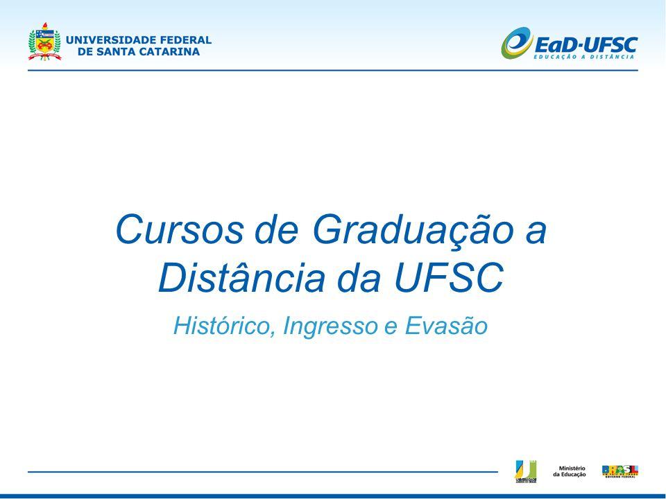 Cursos de Graduação a Distância da UFSC Histórico, Ingresso e Evasão
