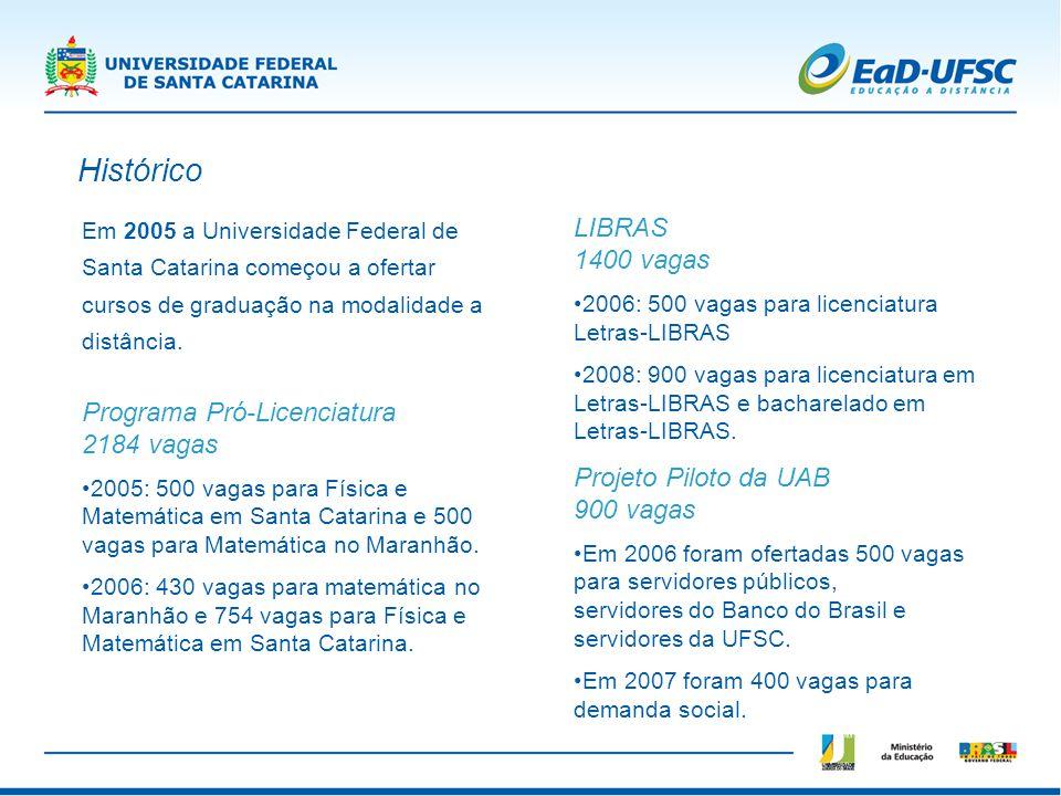 Em 2005 a Universidade Federal de Santa Catarina começou a ofertar cursos de graduação na modalidade a distância. Programa Pró-Licenciatura 2184 vagas
