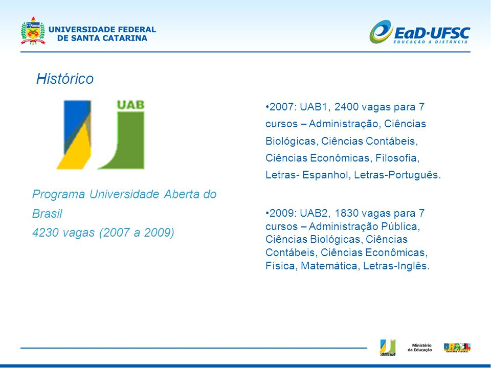 Programa Universidade Aberta do Brasil 4230 vagas (2007 a 2009) Histórico 2007: UAB1, 2400 vagas para 7 cursos – Administração, Ciências Biológicas, C