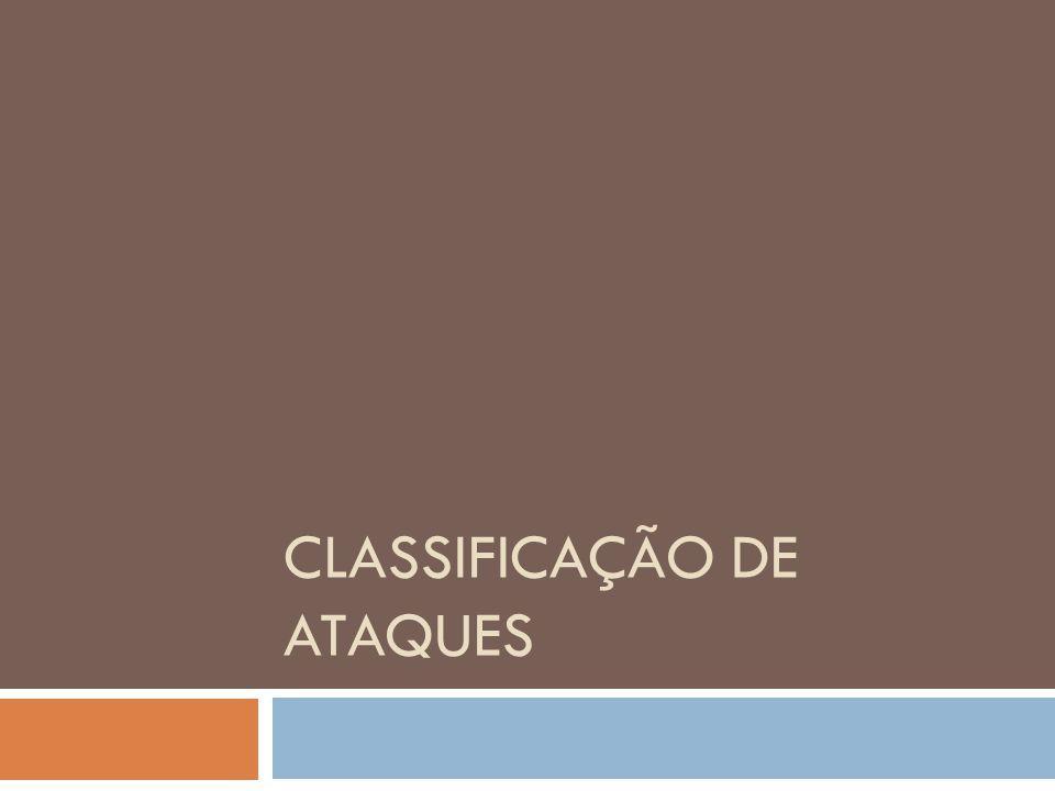 CLASSIFICAÇÃO DE ATAQUES