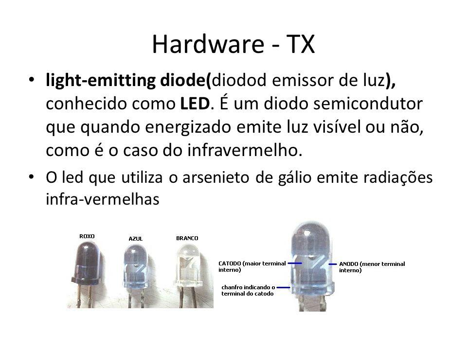 Hardware - TX light-emitting diode(diodod emissor de luz), conhecido como LED. É um diodo semicondutor que quando energizado emite luz visível ou não,