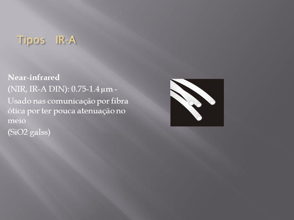 Tipos IR-A Near-infrared (NIR, IR-A DIN): 0.75-1.4 µm - Usado nas comunicação por fibra ótica por ter pouca atenuação no meio (SiO2 galss)