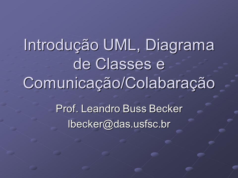 Introdução UML, Diagrama de Classes e Comunicação/Colabaração Prof.