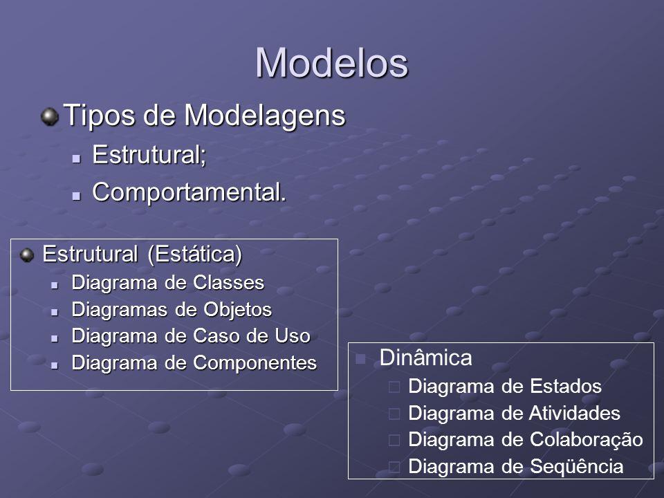 Modelos Tipos de Modelagens Estrutural; Estrutural; Comportamental.