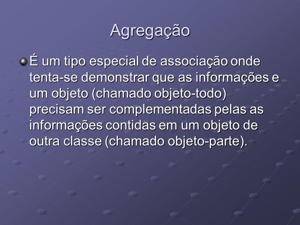 Agregação É um tipo especial de associação onde tenta-se demonstrar que as informações e um objeto (chamado objeto-todo) precisam ser complementadas pelas as informações contidas em um objeto de outra classe (chamado objeto-parte).